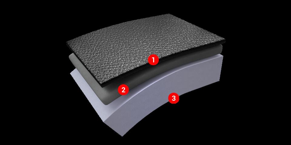 Triple capa con doble acolchado